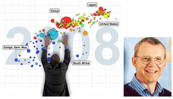 Hans Rosling Picture